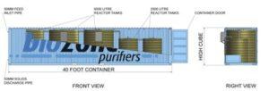 biozone purifier main